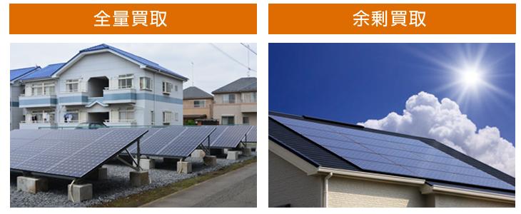 太陽光設置イメージ